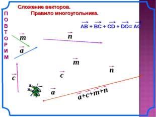 Сложение векторов. Правило многоугольника. П О В Т О Р И М