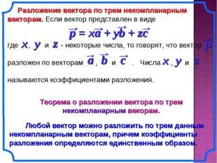 Теорема о разложении вектора по трем некомпланарным векорам. Любой вектор мож
