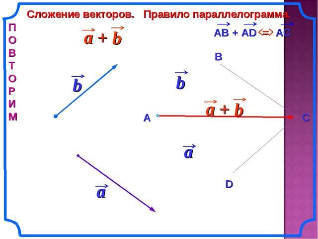 Сложение векторов. Правило параллелограмма. А В D C П О В Т О Р И М