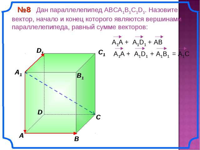 В A С C1 D1 №8 Дан параллелепипед АВСA1B1C1D1. Назовите вектор, начало и коне...