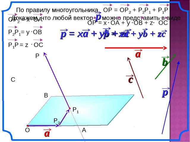 C B P1 A P P2