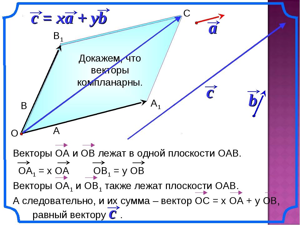 Докажем, что векторы компланарны. В1