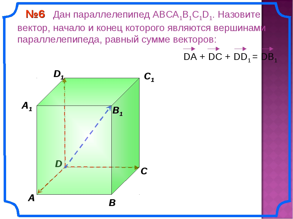 В A С C1 D1 №6 Дан параллелепипед АВСA1B1C1D1. Назовите вектор, начало и коне...