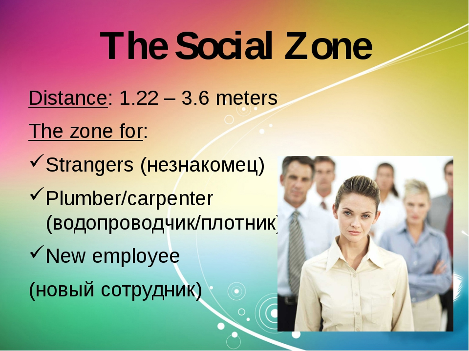 The Social Zone Distance: 1.22 – 3.6 meters The zone for: Strangers (незнаком...