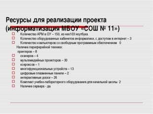 Ресурсы для реализации проекта (информатизация МБОУ «СОШ № 11») Количество АР