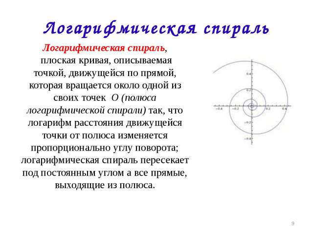 Логарифмическая спираль Логарифмическая спираль, плоская кривая, описываемая...