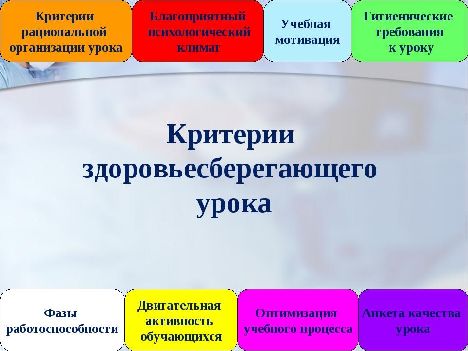 Гигиенические требования к уроку Критерии рациональной организации урока Благ...