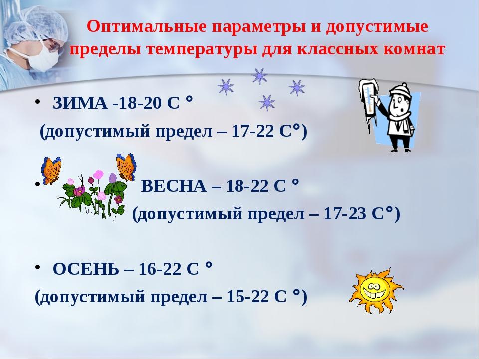 Оптимальные параметры и допустимые пределы температуры для классных комнат ЗИ...