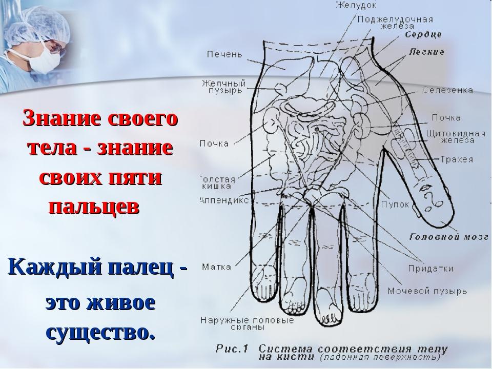 Палец в матку фото 42613 фотография