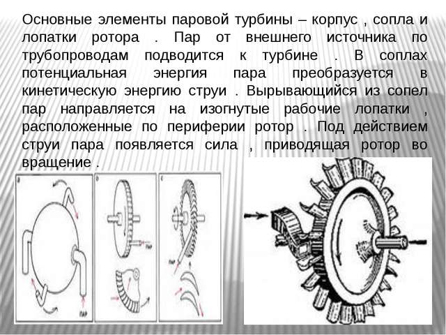 Основные элементы паровой турбины – корпус , сопла и лопатки ротора . Пар от...