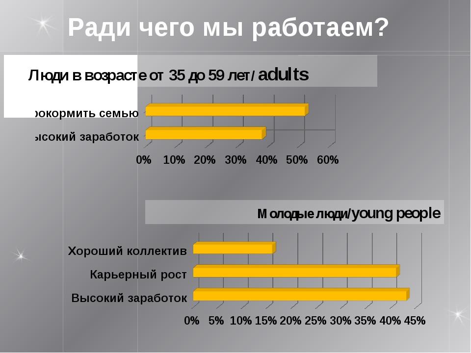 Ради чего мы работаем? Люди в возрасте от 35 до 59 лет/ adults Молодые люди/y...