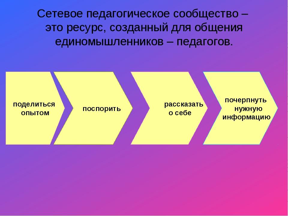 Сетевое педагогическое сообщество – это ресурс, созданный для общения единомы...