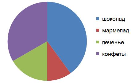 http://ege.yandex.ru/media/mathematics/GIA/v4_10.png