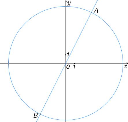 http://ege.yandex.ru/media/mathematics/GIA/v4_16_1.png