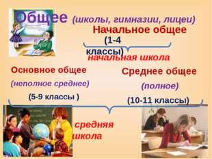 Среднее общее (полное) (10-11 классы) Основное общее (неполное среднее) (5-9