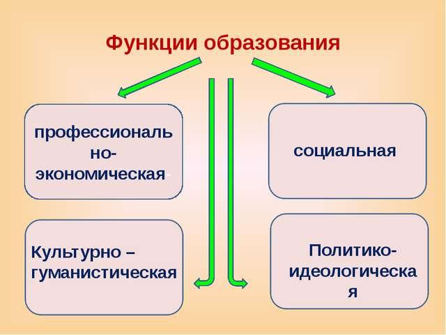 Функции образования профессионально-экономическая- социальная Культурно – гум...
