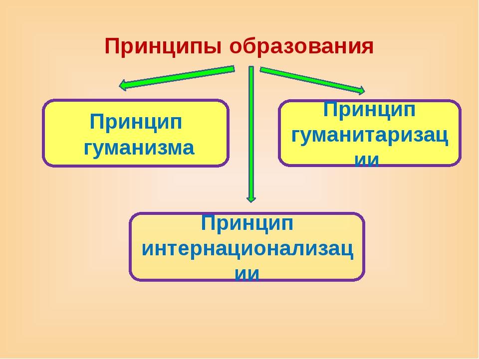Принципы образования Принцип гуманитаризации Принцип интернационализации Прин...