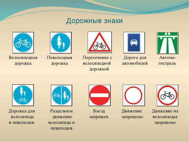 Дорожные знаки Велосипедная дорожка Движение на велосипедах запрещено Дорожка...