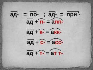 ад + п- = апп- ад + к- = акк- ад + с- = асс- ад + т- = ат т- ад- = по- ; ад-
