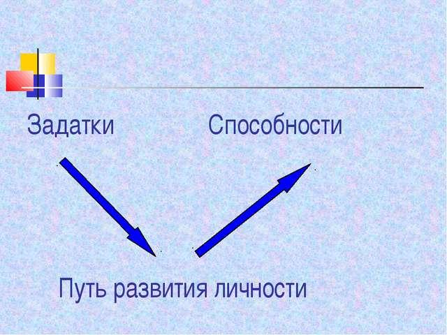 Задатки Способности Путь развития личности