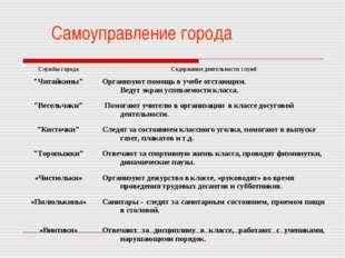 """Самоуправление города Службы городаСодержание деятельности служб """"Читайкины"""