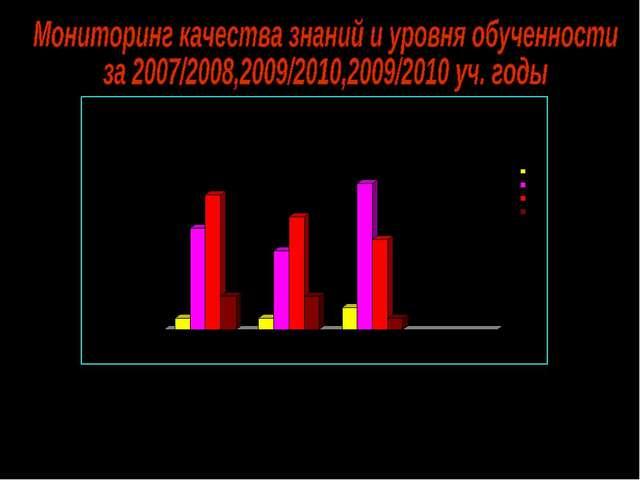 Типичные ошибки При упрощении алгебраического выражении В применении формул с...