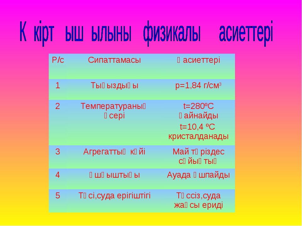 Р/сСипаттамасыҚасиеттері 1Тығыздығыp=1,84 г/см3 2Температураның әсеріt=...
