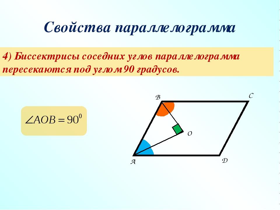 Свойства параллелограмма 4) Биссектрисы соседних углов параллелограмма пересе...
