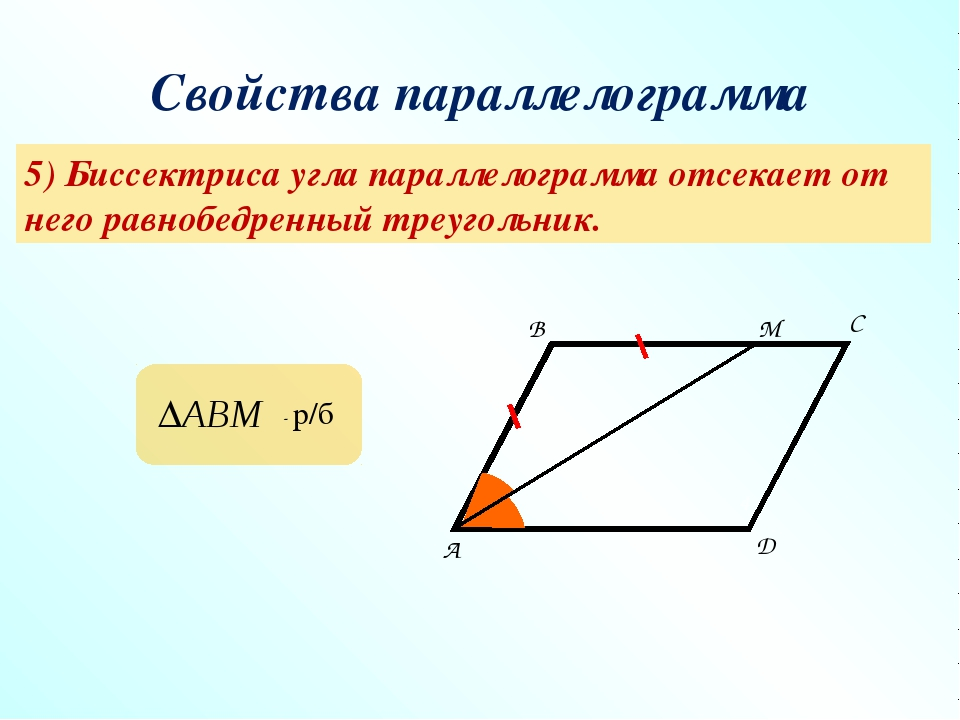 Свойства параллелограмма 5) Биссектриса угла параллелограмма отсекает от него...