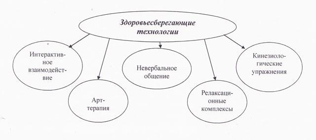 http://ped-kopilka.ru/images/7(529).jpg