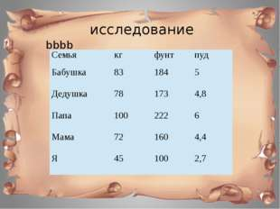 bbbb исследование Семья кг г фунт пуд Бабушка 83 83000 184 5 Дедушка 78 7800