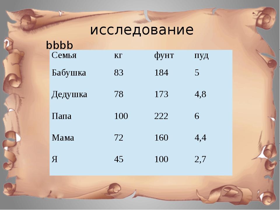 bbbb исследование Семья кг г фунт пуд Бабушка 83 83000 184 5 Дедушка 78 7800...