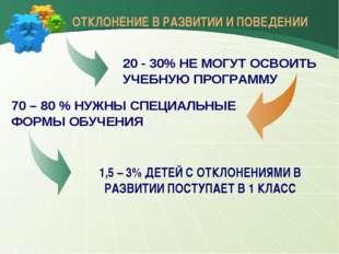 ОТКЛОНЕНИЕ В РАЗВИТИИ И ПОВЕДЕНИИ 20 - 30% НЕ МОГУТ ОСВОИТЬ УЧЕБНУЮ ПРОГРАММУ