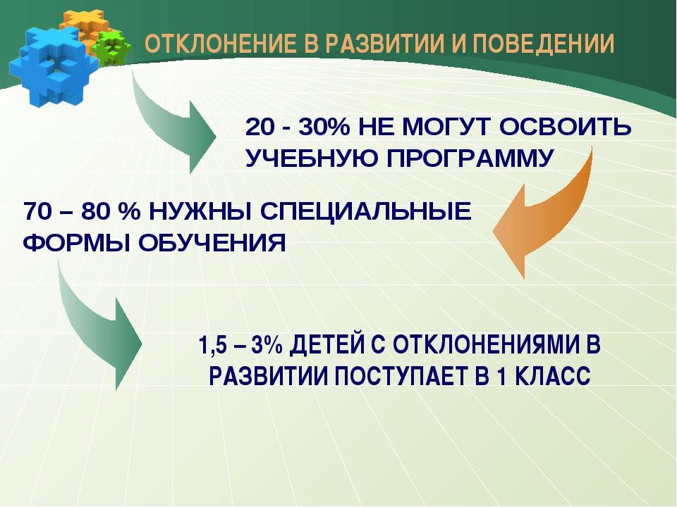 ОТКЛОНЕНИЕ В РАЗВИТИИ И ПОВЕДЕНИИ 20 - 30% НЕ МОГУТ ОСВОИТЬ УЧЕБНУЮ ПРОГРАММУ...