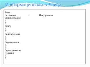 Информационная таблица Тема Источники : Информация Энциклопедии: 1. 2. Книги
