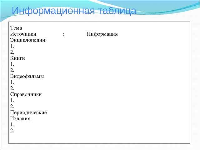 Информационная таблица Тема Источники : Информация Энциклопедии: 1. 2. Книги...