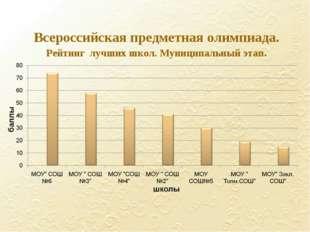 Всероссийская предметная олимпиада. Рейтинг лучших школ. Муниципальный этап.