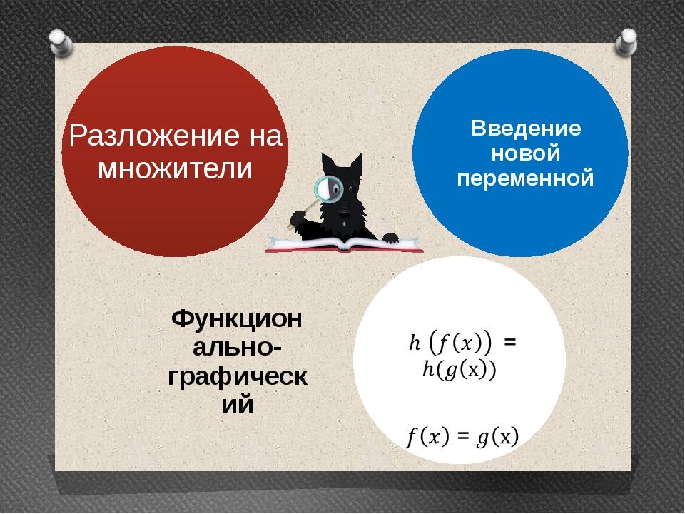 Разложение на множители Введение новой переменной Функционально- графический