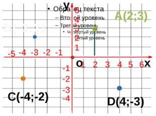x y o 1 2 3 4 5 6 -1 -2 -3 -4 -5 1 2 3 4 5 -1 -4 -2 -3 А(2;3) B(-3;2) C(-4;-2