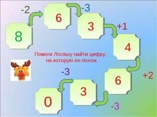 8 -2 -3 +1 +2 -3 -3 0 Помоги Лосяшу найти цифру, на которую он похож 6 3 4 6 3