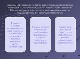 Сырьевые источники и потребители являются основными факторами, влияющими на р