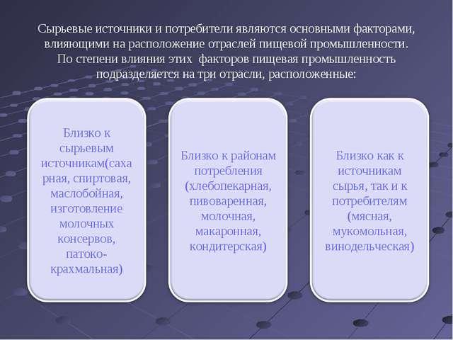 Сырьевые источники и потребители являются основными факторами, влияющими на р...