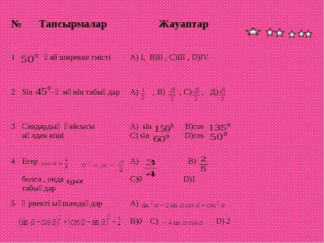 №ТапсырмаларЖауаптар 1 қай ширекке тиістіА) I, B)II , C)III , D)IV...