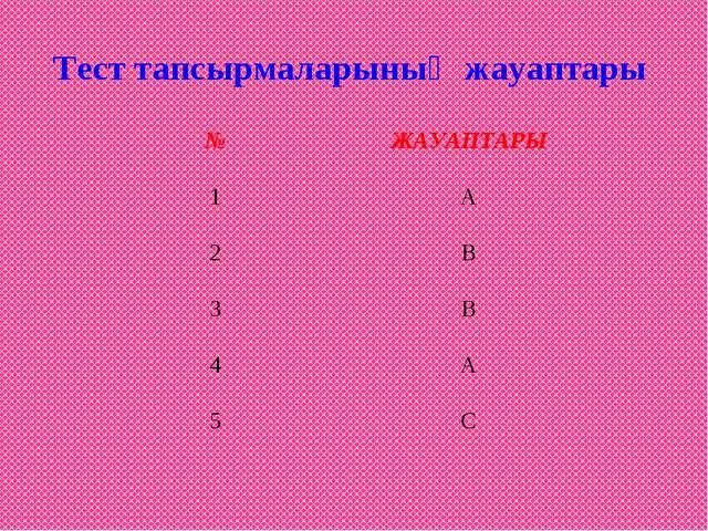 Тест тапсырмаларының жауаптары №ЖАУАПТАРЫ 1А 2В 3В 4А 5С
