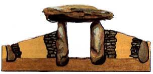 http://www.breizh.ru/megalites/images/build7.jpg
