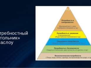 «Потребностный треугольник» А. Маслоу