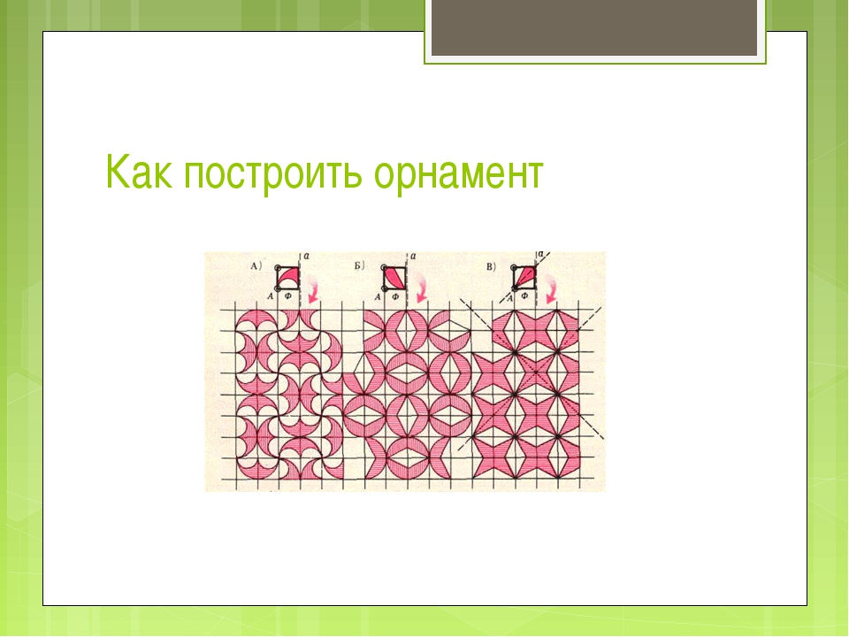 Как построить орнамент