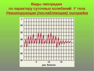 Виды лихорадки по характеру суточных колебаний tº тела Ремитирующая (послабля