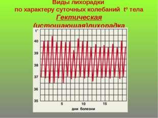 Виды лихорадки по характеру суточных колебаний tº тела Гектическая (истощающа