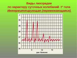 Виды лихорадки по характеру суточных колебаний tº тела Интермиттирующая (пере